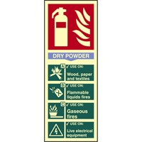 Scan Dry Powder Fire Extinguisher Sign